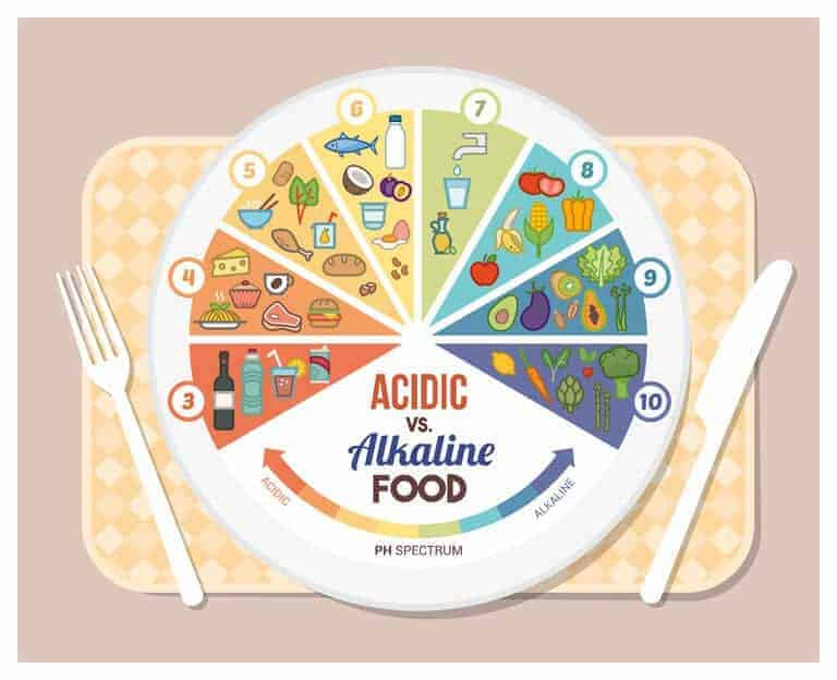 15 Alkaline Foods You Should Eat to Improve Your Health
